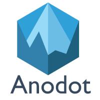Anodot Company Logo